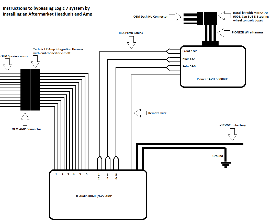 E90 Stereo Wiring Harness Free Diagram For You Radio Adapter Fuses Html Autos Weblog Bmw