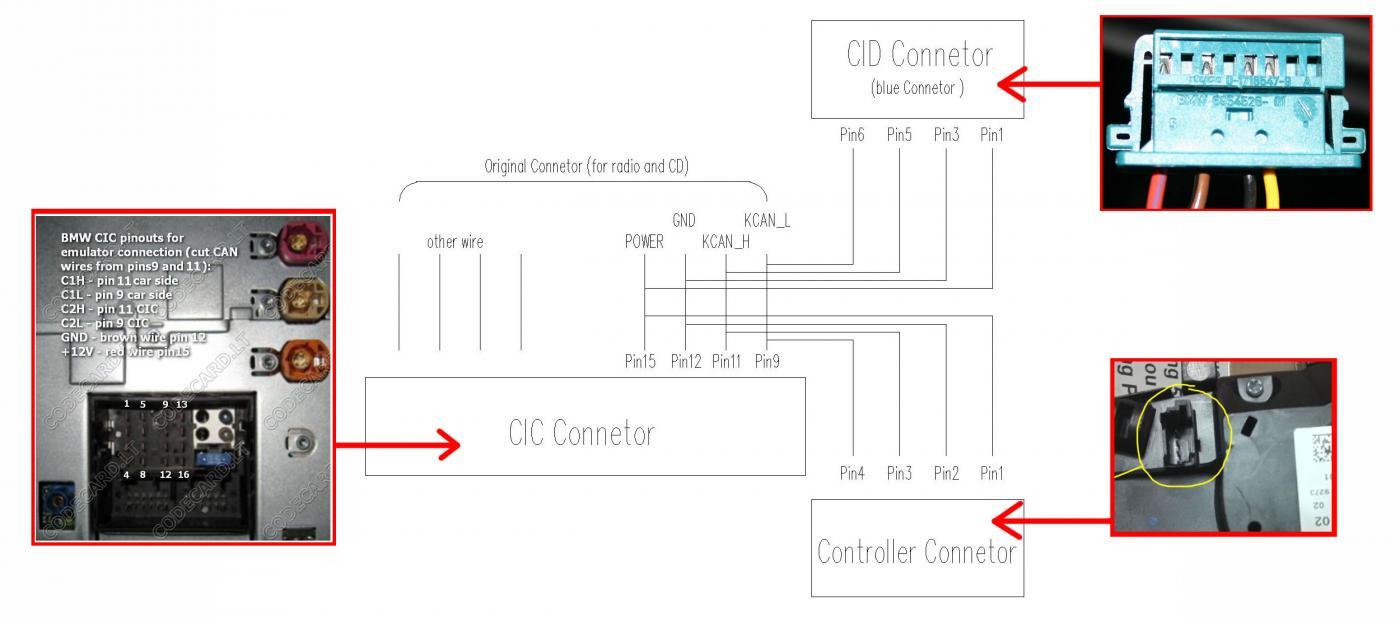 bmw cic wiring diagram  | 1400 x 624