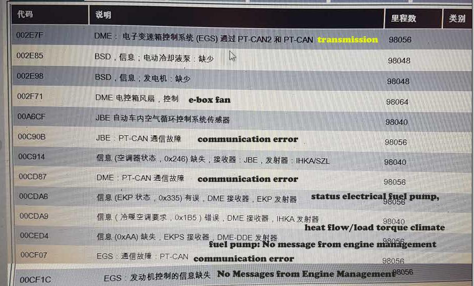 annoying electric problem of my e87,plz plz help