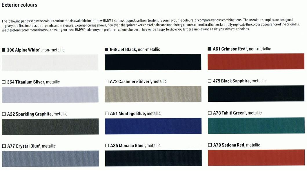 Difference Between Dual And Single Stage Car Paint