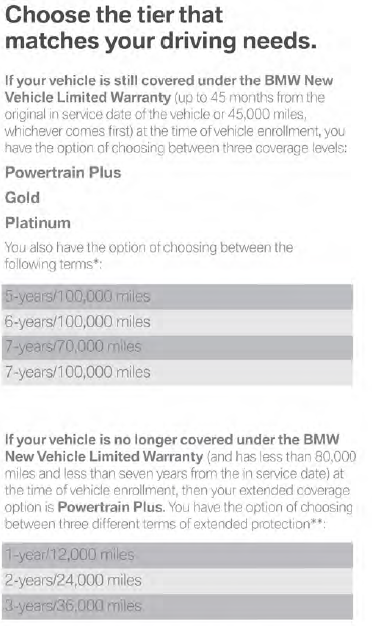 Bmw Extended Warranty >> Bmw Extended Warranty Bmw 1 Series Coupe Forum 1 Series