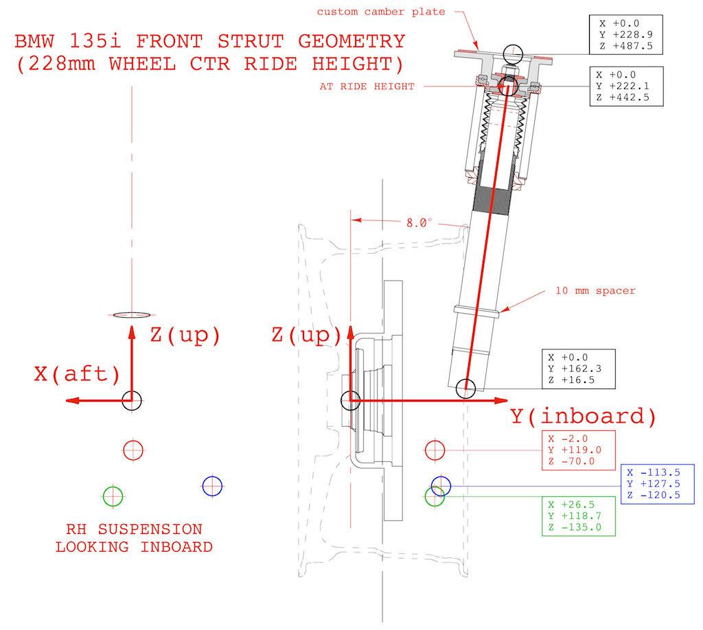Name:  Front Strut Geometry.jpg Views: 85 Size:  108.0 KB