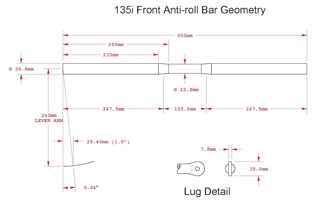Name:  5 Front Bar Geometry.jpg