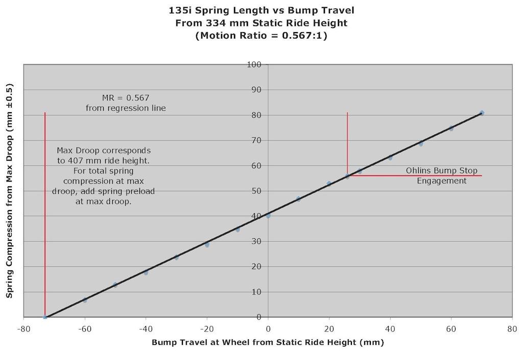 Name:  6 spring.jpg Views: 9393 Size:  108.9 KB
