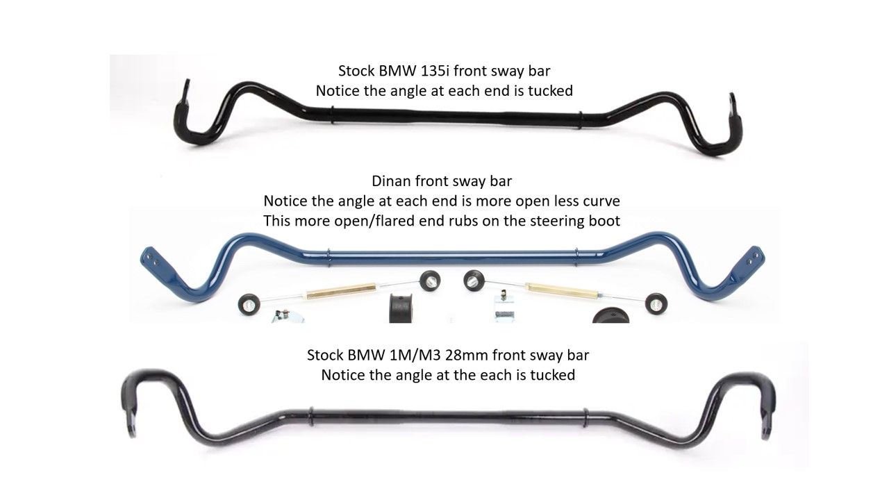 Name:  135i front sway bar comparrison to Dinan.jpg Views: 63 Size:  93.0 KB