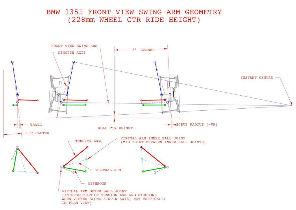 Name:  Fig 16 Front View Swing Arm.jpg Views: 2381 Size:  54.4 KB