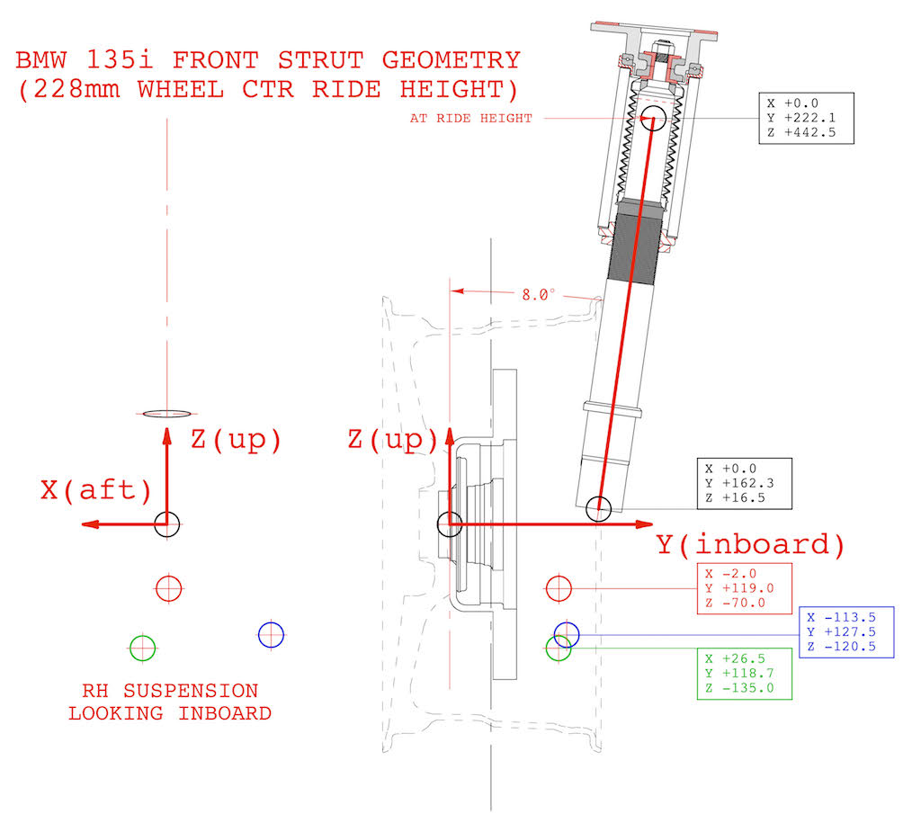 Name:  Fig 15 corrected Front Strut Geometry.jpg Views: 291 Size:  99.1 KB