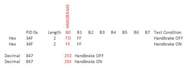 Name:  2 34F Handbrake Status.jpg Views: 265 Size:  15.4 KB