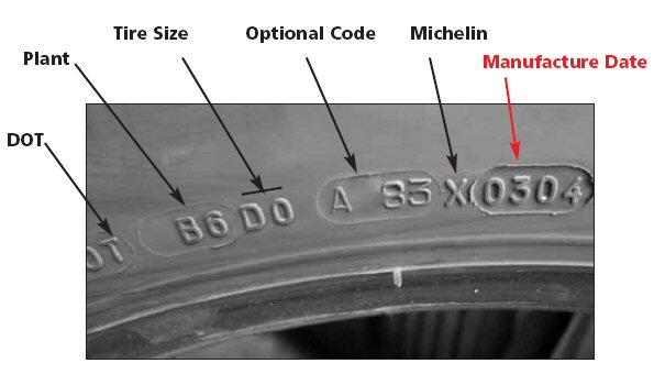 Name:  Tire Date Code Numbers.jpg Views: 350 Size:  28.2 KB