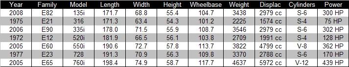 Name:  BMW Size Comparison.jpg Views: 1032 Size:  72.7 KB